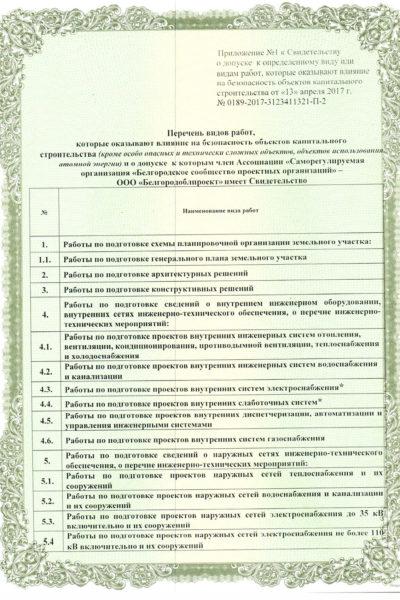 Свидетельство-СРО-БелАСПО-(до-02